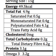 White Chia Seeds Nutrition Facts